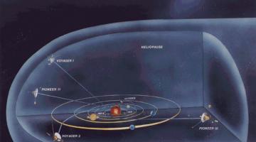 Οι φωτογραφίες που έστειλε η ΝΑΣΑ για να εξηγήσει τον κόσμο στους εξωγήινους