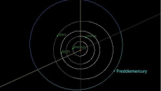 Rock star: asteroid named after Freddie Mercury to celebrate singer's 70th birthday