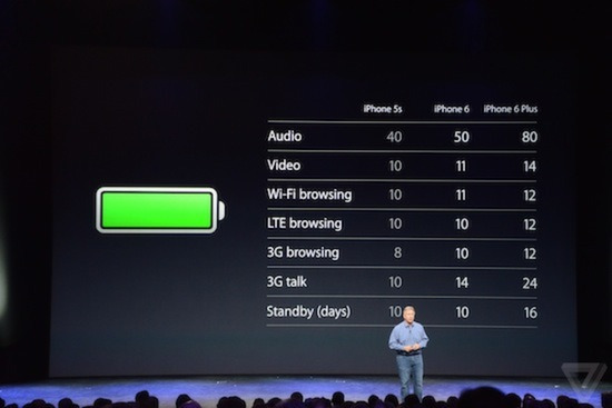 iphone_6_battery