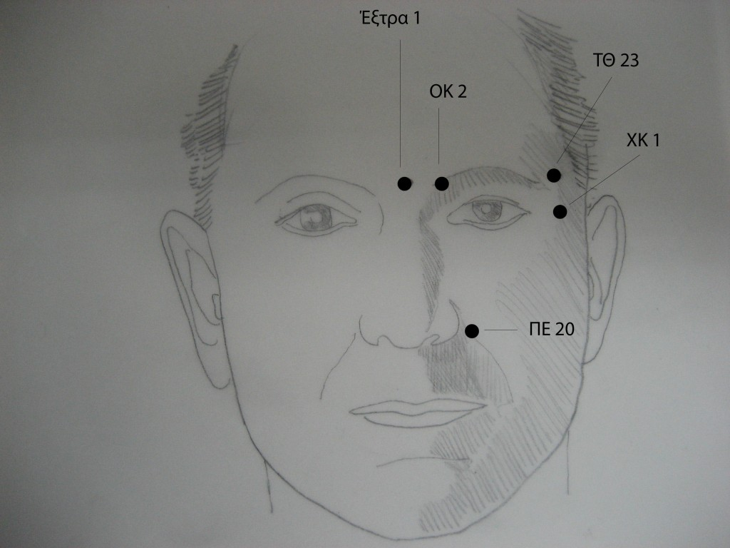 πρόσωπο 1